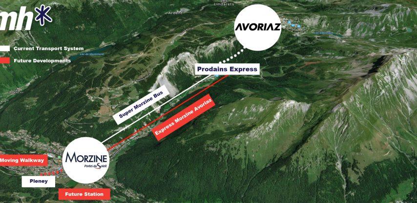 Moraine Avoriaz Developments Map